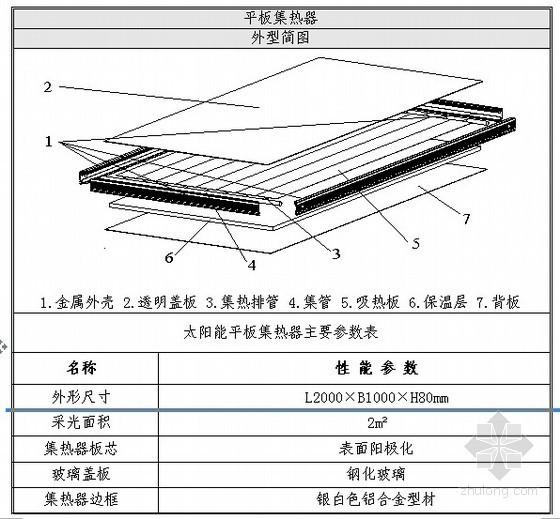 [湖南]12层医院大楼太阳能热水工程施工方案(附图较多)