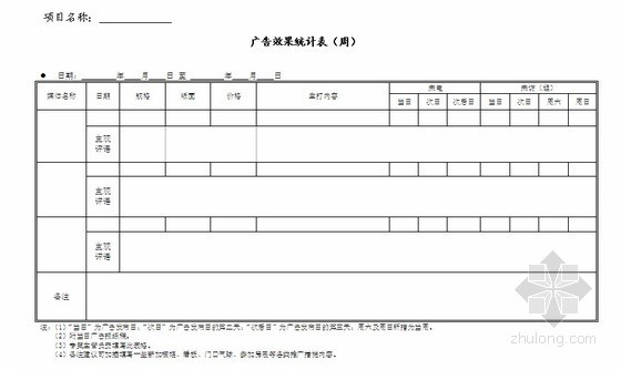 [南京]房地产集团全套销售管理表格