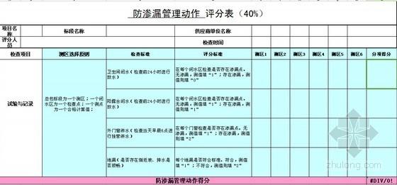 [知名房企]建设工程质量检查及考核办法(2014版)