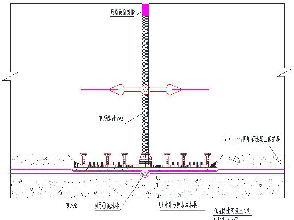 地铁区间地裂缝段防水工程施工技术交底