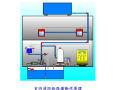 给排水各系统工作原理图