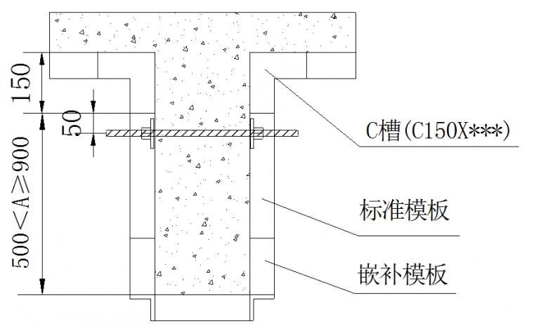 万科拉片式铝模板工程专项施工方案揭秘!4天一层,纯干货!_19
