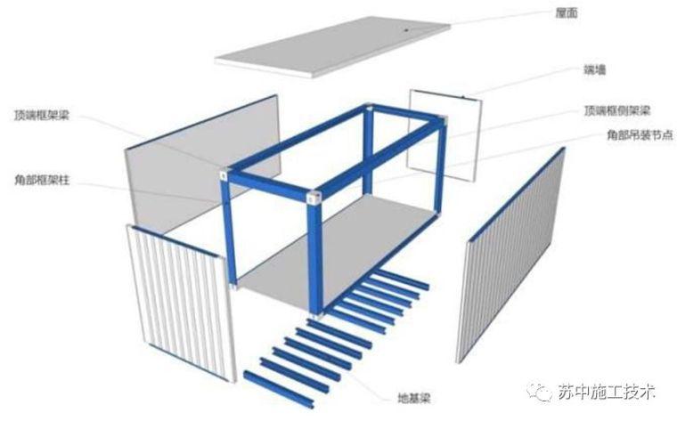 箱式临时设施应用技术