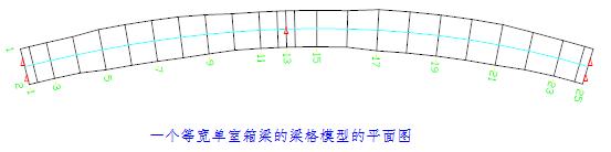 曲线梁桥梁格法计算如何算?_3