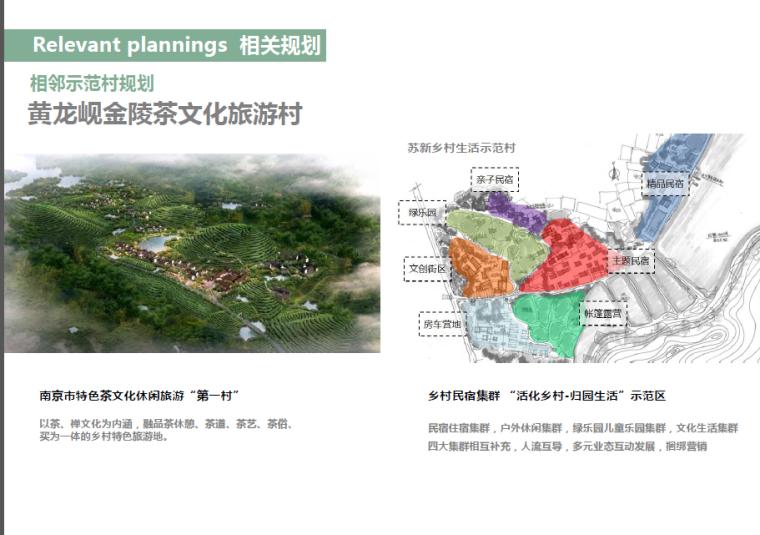 [江苏]美丽乡村示范村庄规划方案设计_11