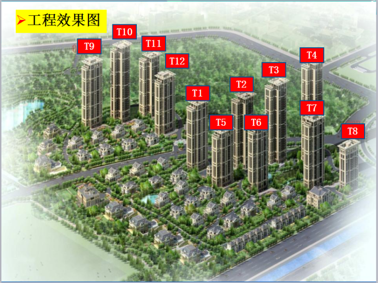 天津住宅小区工程施工现场安全文明工地汇报材料