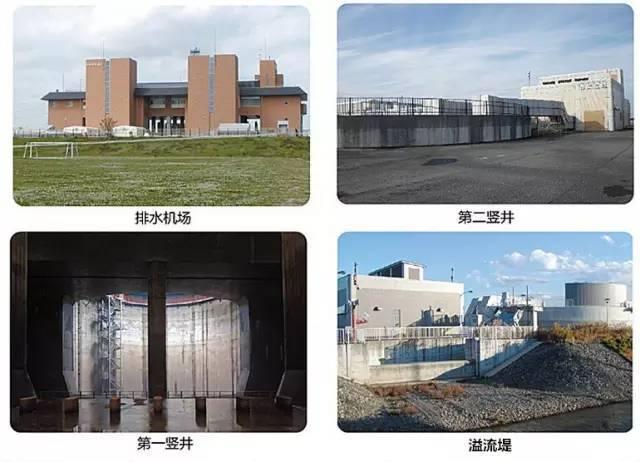 """日本""""地下神殿""""为何红遍网络?说说日本的排水系统!_12"""