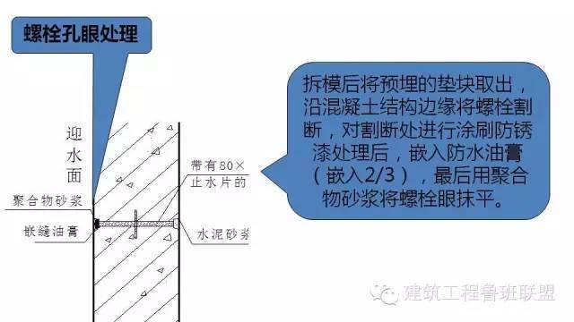 图文解读建筑工程各专业施工细部节点优秀做法_26