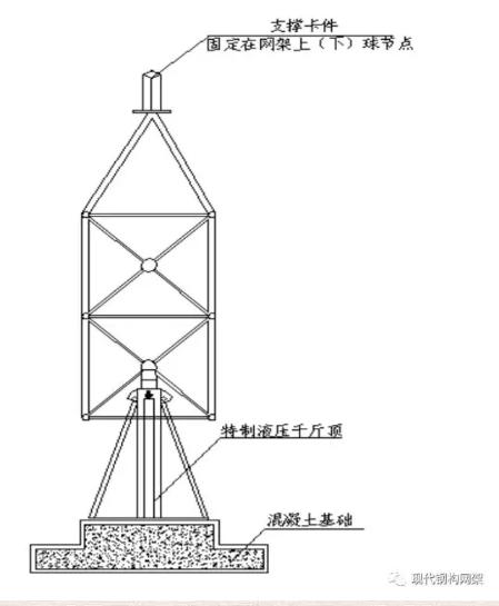 [行业资讯]大跨度煤棚焊接球网架液压顶升施工技术_11