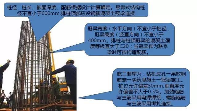 图文解读建筑工程各专业施工细部节点优秀做法_5