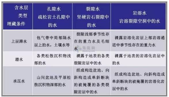 工程勘察中常用岩土工程参数及选用_22