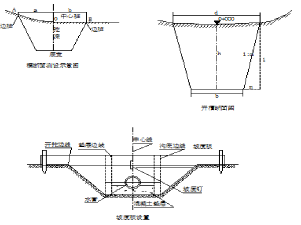 南京道路工程(土方、道路、排水、桥梁)施工组织设计(112页)_1