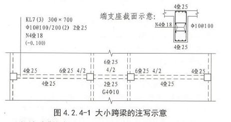 零基础入门钢筋平法之梁平法识图(结尾有惊喜)!-020.png