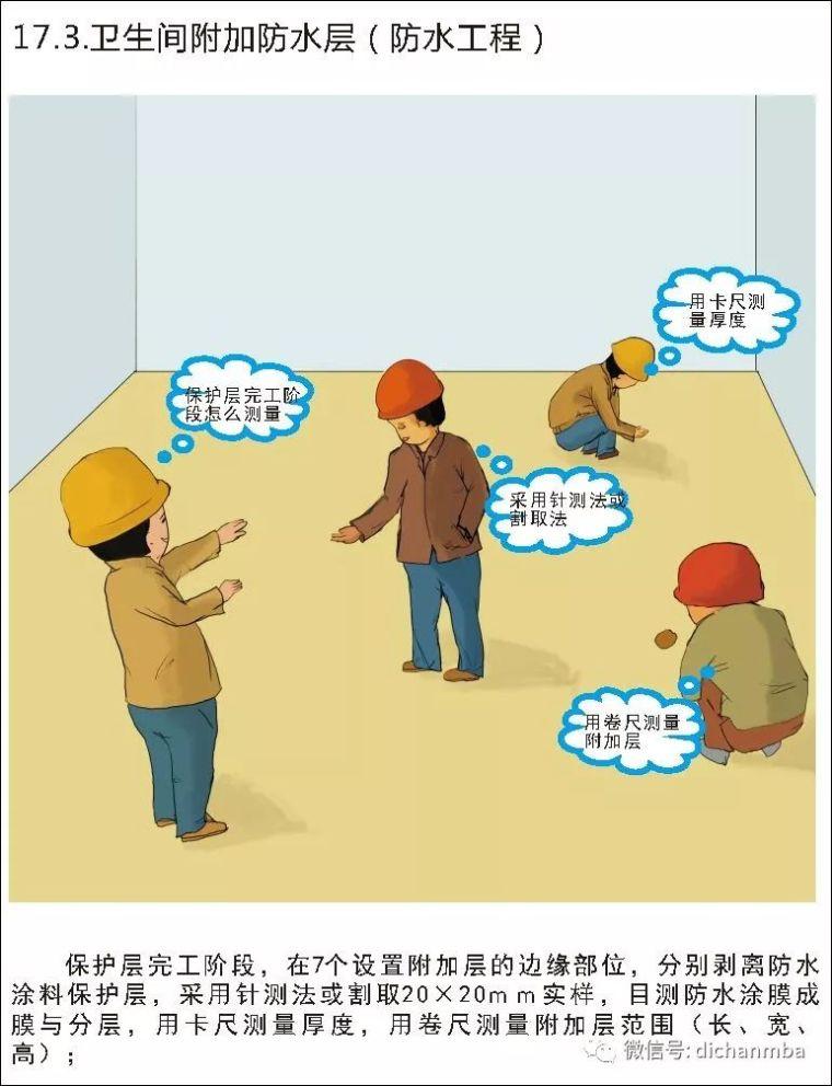详解在建工程实测实量可视化体系(全套),完美!!!!_141