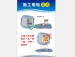 【安全月】施工用电要求高清挂图