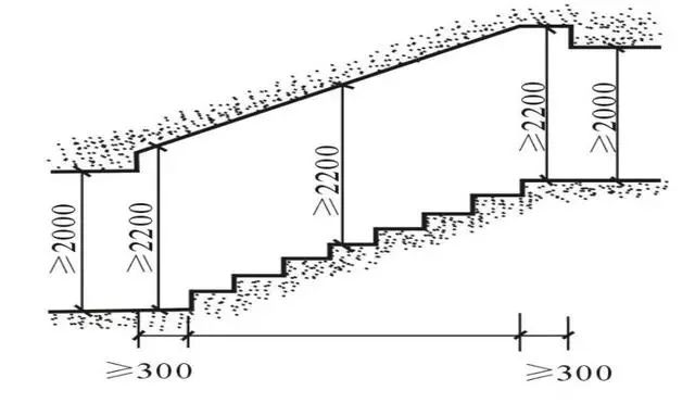 楼梯的常用数据与计算方法(值得收藏)_14