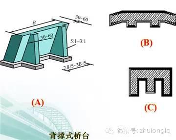 梁桥、拱桥桥台构造类型及其构造特点_22