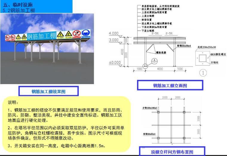 [上海]办公楼项目基坑施工安全生产标准化做法PPT