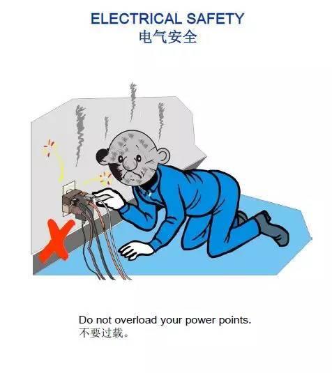 外企安全施工漫画图|中英文对照(全)_26