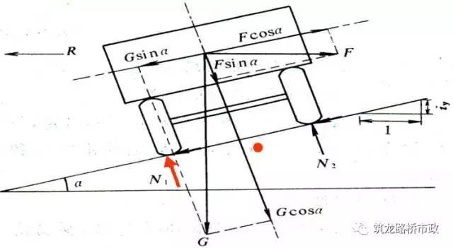 超全道路工程平面线型设计,不会的时候拿出来看就可以了!_14