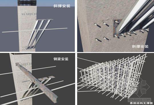高空大型牛腿模板支撑系统研制和应用QC成果
