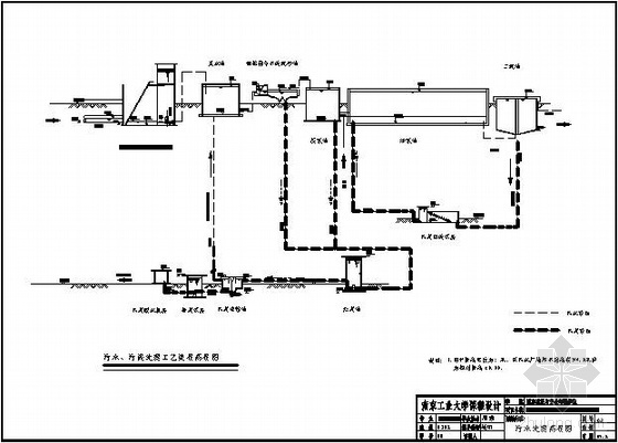 uasb工艺污水处理厂高程图资料下载-污水、污泥处理工艺流程高程图