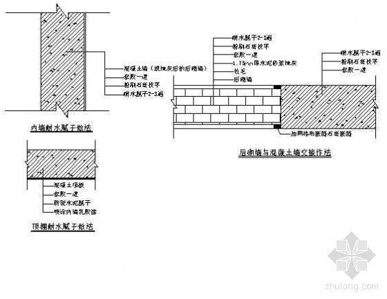 河南某住宅墙体腻子施工技术交底