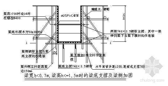 青岛某高层转换层模板施工技术交底