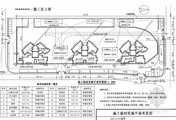 [重庆]临时设施施工方案