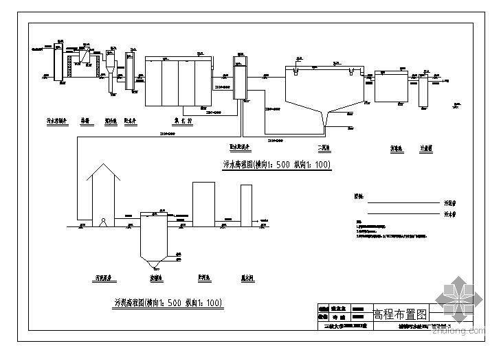 [学士]城市污水处理工程毕业设计(氧化沟工艺)