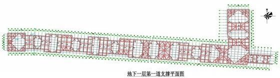 [浙江]13米深基坑开挖及桩撑支护施工方案(含汇报PPT)