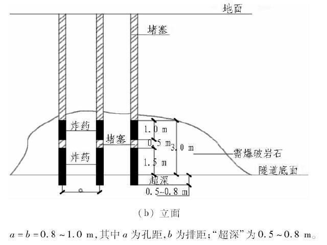 盾构穿越上软下硬地层施工技术研究145页