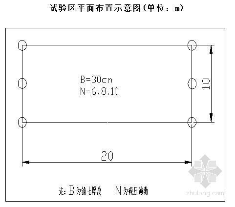 南水北调干渠水泥改性土碾压试验方案(路拌法)