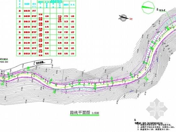 [重庆]农村公路改扩建工程施工图65张(另附表15张)