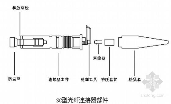 大型厂区视频监控系统设计方案展示