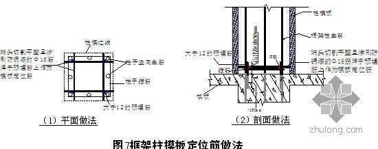 钢筋工程质量控制要点
