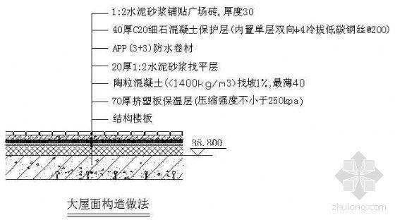北京某高层建筑屋面工程施工方案(APP防水卷材、改性沥青防水涂料、挤塑保温板、聚苯乙烯泡沫保温板)