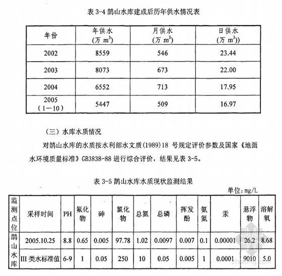 [硕士]济南鹊山供水工程项目投资风险分析[2009]