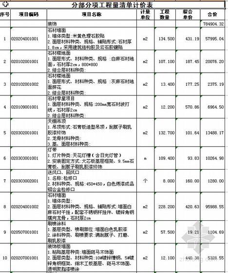 山东某办公楼装修工程清单报价实例(2008-04)