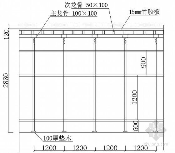 [河北]住宅楼高支架模板施工方案