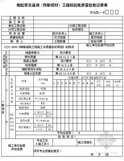 市政工程新验收规范市政道路表总表(2010年)