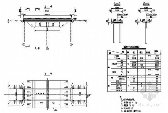 2×25m现浇预应力混凝土箱形连续梁桥上部构造通用图87张(梁高1.35m)