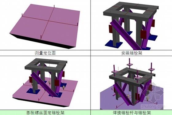 [辽宁]东北地标性超高层剪力墙结构塔楼施工组织设计(480页 附图丰富)