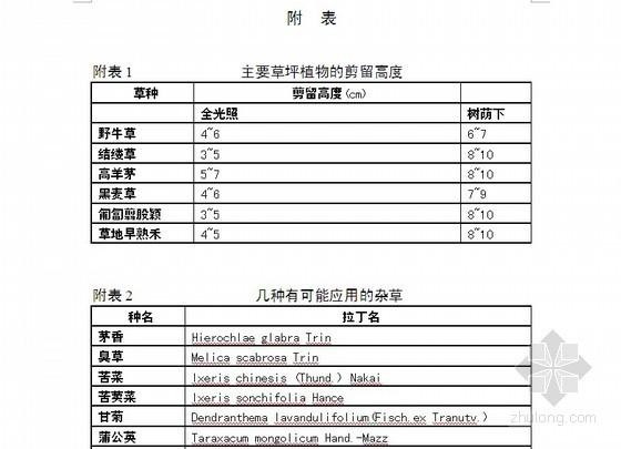河北省城市园林绿地养护与水体景观管理技术导则