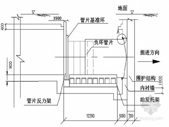 [重庆]地铁工程盾构始发专项方案
