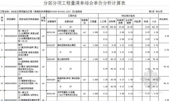 [福建]2013市政生态景观整治工程工程量清单预算(综合单价分析)