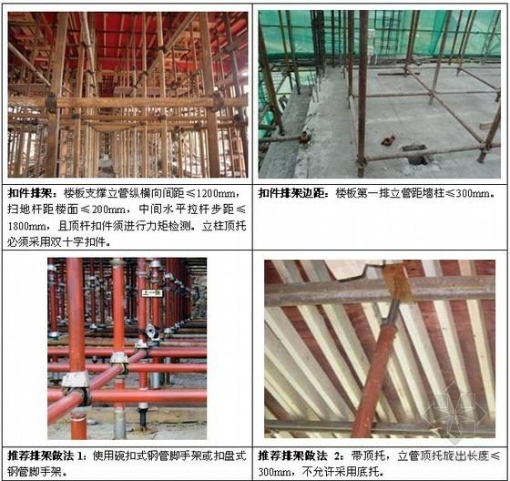 建筑模板工程施工技术交底(图文并茂)