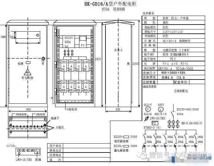 [行业知识]三级配电和配电箱及施工要求