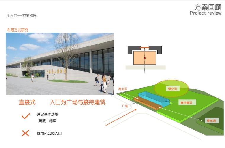 [上海]陈家镇自行车公园景观方案设计(PDF+134页)-方案