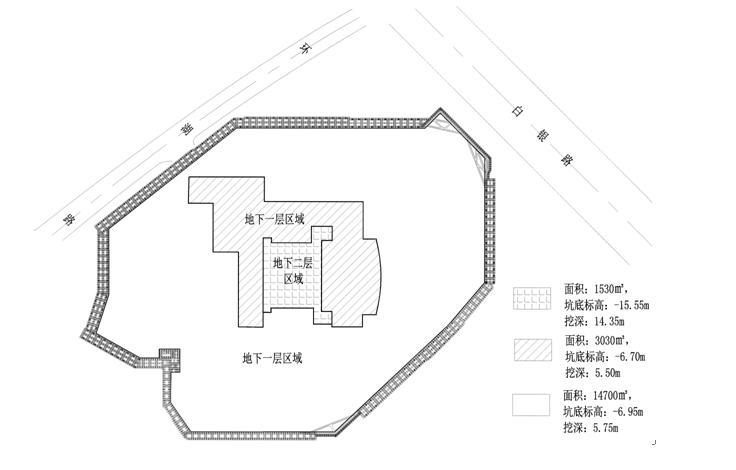 【上海】保利大剧院深基坑工程施工方案_1